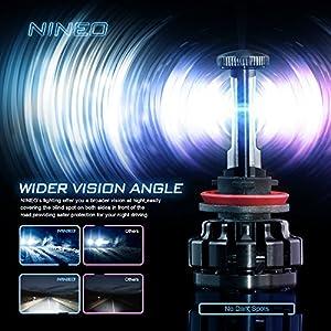 NINEO H7 LED Headlight Bulbs, CREE Chips, Cool White Conversion Kit 6000K 7,200Lm - 3 Yr Warranty