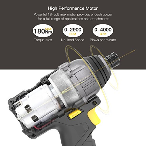 Combo Kit of TECCPO 20V Max TDHD01P Cordless Drill Driver 60Nm Max Torque, and TDID01P Impact Driver 180Nm Max Torque with 2x 2.0Ah Lithium-Ion Batteries, 30 Minute Fast Charger by TECCPO (Image #5)