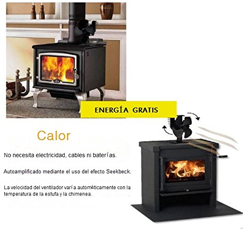 Eagle Shape - Ventiladores ecológicos de 4 palas, con calefacción, para estufa, chimenea, quemadores de leña, Ultra silencioso, ecológico: Amazon.es: Hogar