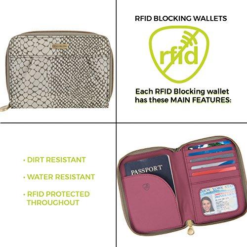 51pogZKPlKL - Travelon RFID Blocking Signature Pleated Passport Wallet, Ocean