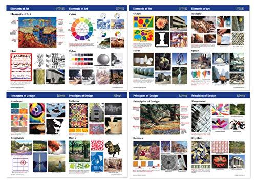 Crystal Productions CP5561CD Art Concepts: Elem & Prin CD