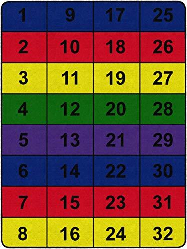 Flagship Carpets FE125-32A Number Blocks, Multi