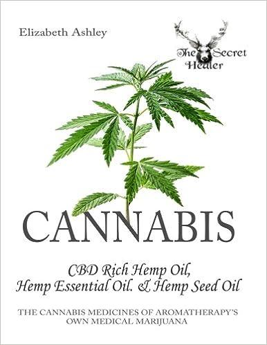 Is CBD the Same as Marijuana?