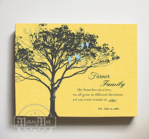 MuralMax Personalized Family Tree & Lovebirds, Stretched Canvas Wall Art, Make Your Wedding & Anniversary Gifts Memorable, Unique Wall Decor - Yellow - Size 24 x 20-30-DAY Anniversary Wine Art
