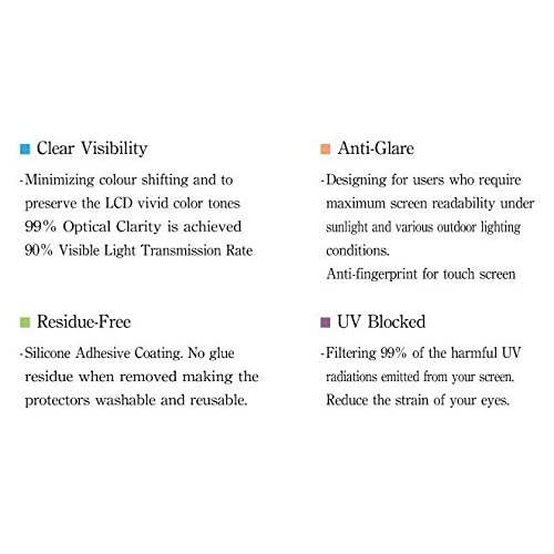 "It3 Screen Protector (1xAnti Glare + 1xHD Clear) Guard for 14"" Lenovo ThinkPad Yoga 460 (2 in 1 Laptop)"