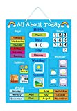 5K Education All About Today Weather & Calendar