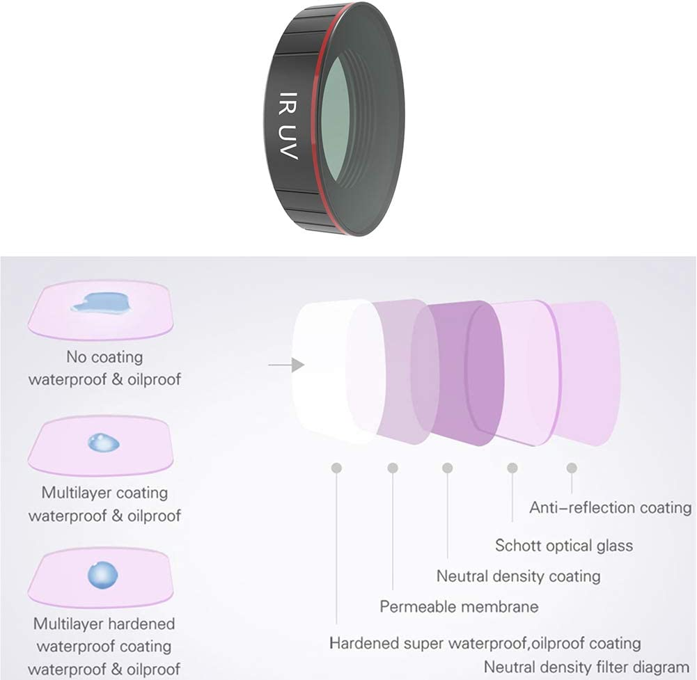 UV Protective Lens Multi-Layer Optical Glass Waterproof Dust-Proof Filter Xingsiyue Ultraviolet Filter for DJI Osmo Action