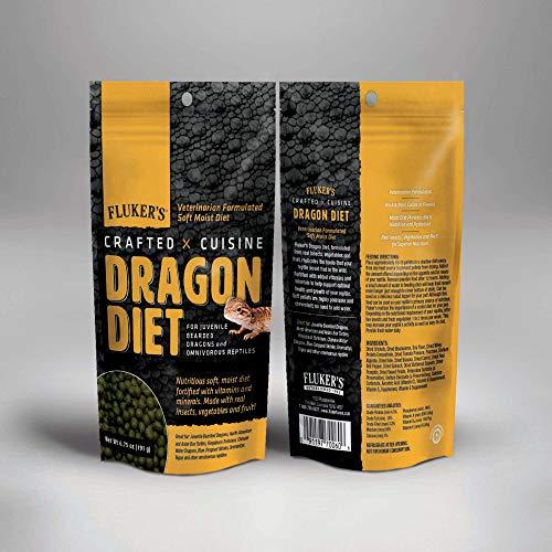 flukers dragon diet