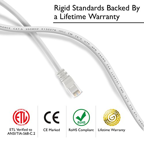 GearIT 24-Pack, Cat5e Ethernet Patch Cable 25 Feet - Snagless RJ45 Computer LAN Network Cord, White - Compatible with 24 48 Port Switch POE Rackmount 24port Gigabit by GearIT (Image #3)