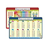 Ari & Deb Kids Placemats or Poster - Set of 2 Educational Placemats, Children placemats (Multiplication set)