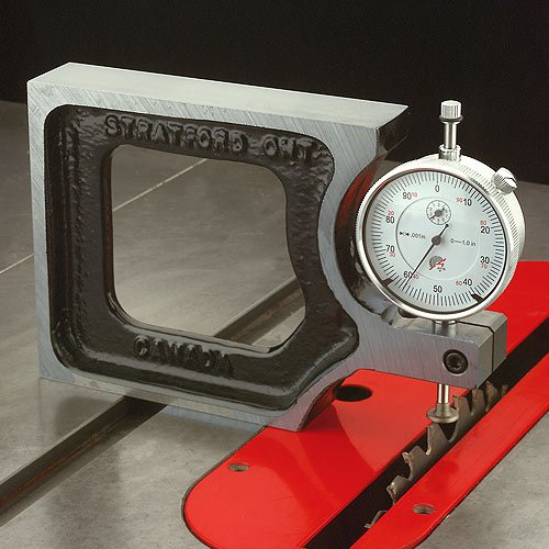 Most Popular Saw Gauges