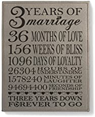 traditional modern 3rd wedding anniversary gifts for women men