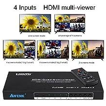 Avenk Quad Multi-Viewer