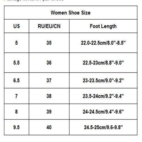 Transer® Damen Stiefel & Stiefeletten Warm Weich Pelz Kunstleder+Plastik Schuh (Bitte achten Sie auf die Größentabelle. Bitte eine Nummer größer bestellen. Vielen Dank!) Schwarz