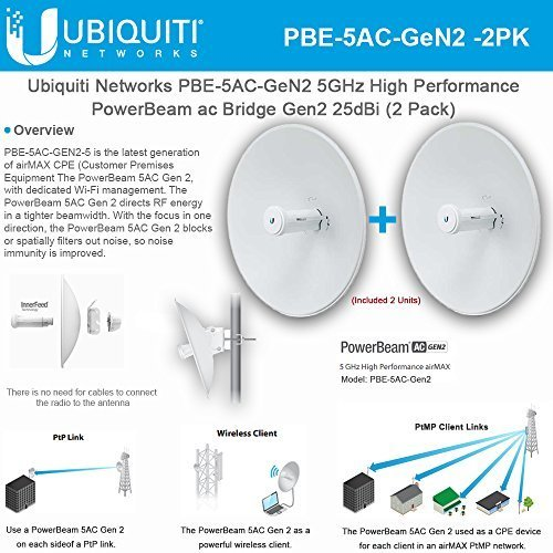 Ubiquiti PowerBeam AC Gen2 5 GHz PBE-5AC-Gen2 High Performance airMAX (2Pack) by UBNT Networks
