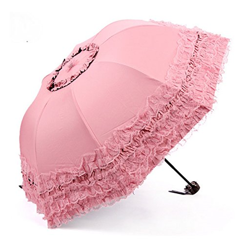 Age And Weight For Umbrella Strollers - 7