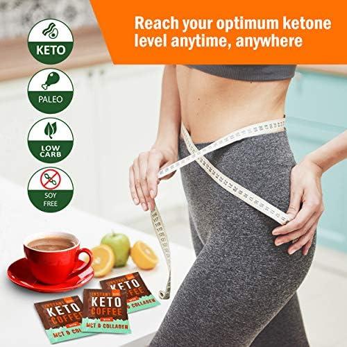 iLoveKetoLife Ketogenic Instant Coffee Cappuccino - Refreshing ...
