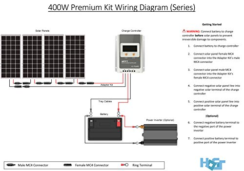 hqst 400 watt 12 volt monocrystalline solar panel kit with 40a mppt rh survival300 com Solar Panel Wiring Diagram Solar Panel Wiring Diagram Schematic