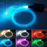 16W LED Fiber Optic Star Ceiling Light Kit, 28Key RF Remote RGBW Optical Fiber Engine Lighting 0.03in/0.75mm 6.5ft/2m 200 Strands