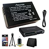 Canon EOS M 18 MP CMOS Mirrorless Digital SLR Camera LP-E12 Lithium Ion Replacement Battery + SDHC Card USB Reader + Memory Card Wallet + Deluxe Starter Kit + Mini HDMI Cable Bundle DavisMAX EOS M Accessory Kit