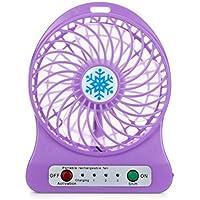 Portable USB Mini Fan, CieKen Quiet Electric Fan 3 Speeds Small LED Light 18650 Rechargeable Battery Air Cooler Mini Desk USB Fan (purple)