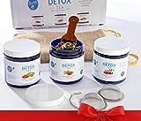 Detox Tea (Gift Set)