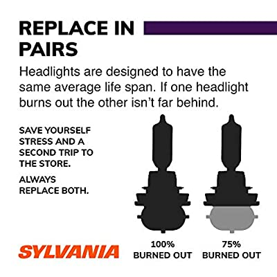 SYLVANIA - 9012 XtraVision - High Performance Halogen Headlight Bulb, High Beam, Low Beam and Fog Replacement Bulb (Contains 1 Bulb): Automotive