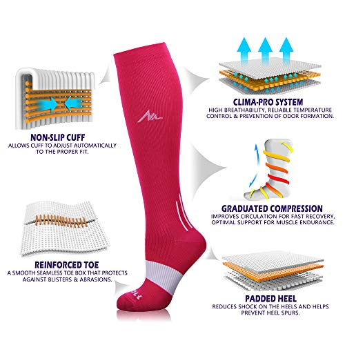 7cba5a61a0 ... NEWZILL Compression Socks (20-30mmHg) for Men & Women - Best Stockings  for ...
