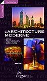 Image de l'architecture moderne