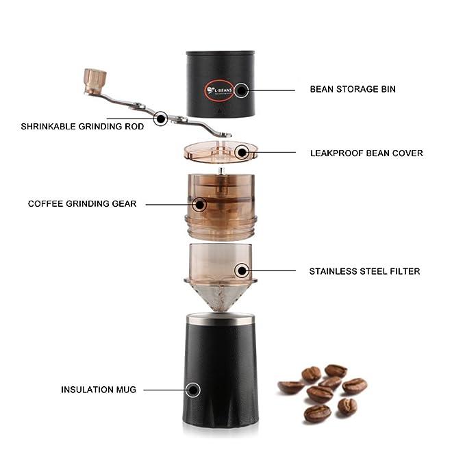 Yannuo Pequeña cafetera eléctrica, Cafetera eléctrica, Máquina de café de Banco de Manos de Banco, Taza de Banco de Viaje (85 * 198 mm): Amazon.es: Hogar