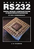 RS232 interface. Communication between the PC and