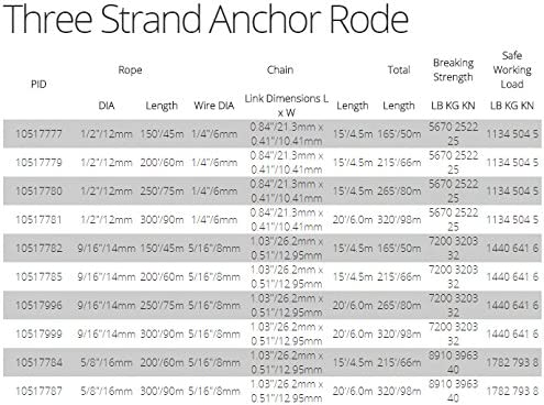 Titan Anchor Rode Pre-Spliced G43 ISO HT Chain with Double Braid Nylon Rope