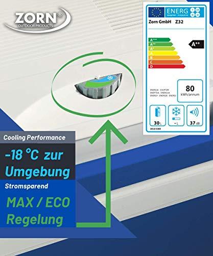51pzOfCuImL Zorn® Z32 I Elektrische Kühlbox I Kapazität 30 L I 12/230 V für Auto, Boot, LKW, Balkon und Steckdose