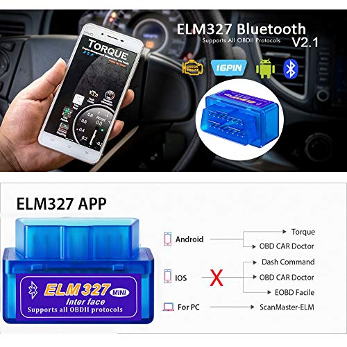 LZLRUN OBD Super Mini BT ELM327 V1 5 Bluetooth OBD2 Scanner Tool Car Scan  Auto Adapter Check Engine Diagnostic Tool for Android Torque/PC