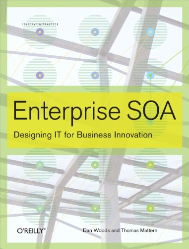 Enterprise SOA: Designing IT for Business Innovation Pdf