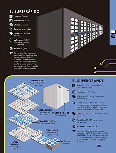 La tecnología: Studio / Rogers, Simon Muti: 9788494741845: Amazon.com: Books