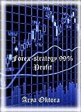FOREX - strategy 99% profit