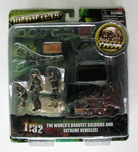 Bravo Team 36th Infantry Regiment 1:32 Scale Figures and Accessories