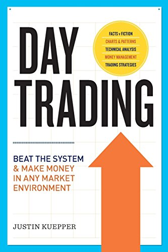 Safe day trading strategy