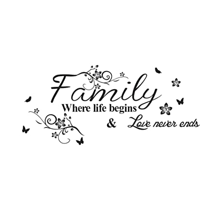 Winomo English Proverb Series Family Where Life Begins Love Never