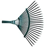 Metal Rake Head Garden Landscape Cultivator - Large 16' Head