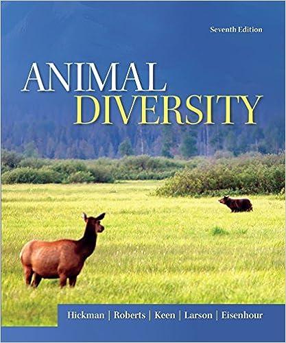 Amazon animal diversity 9780073524252 cleveland p hickman animal diversity 7th edition fandeluxe Choice Image