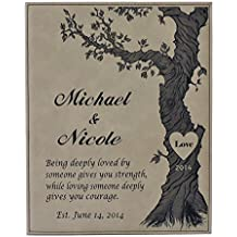 Forever Me Gifts 3rd Anniversary Tan Leather Personalized Poem and Wedding Date