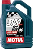 Synthetic Blend Oils