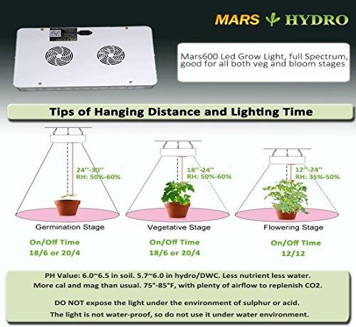 51q mFE2e4L - MarsHydro Mars 600W Led Grow Light Full Spectrum ETL Certificate for Hydroponic Indoor Plants Growing