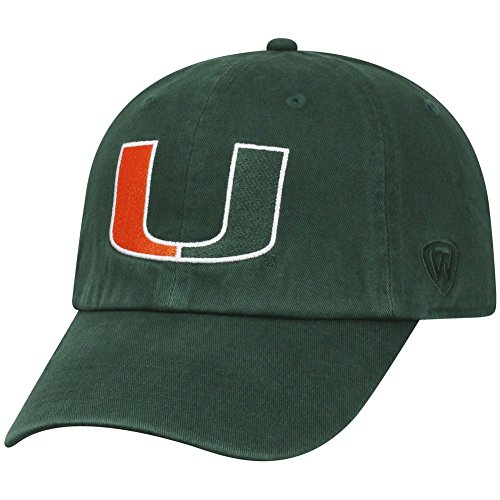 Best university of miami hat for women for 2020