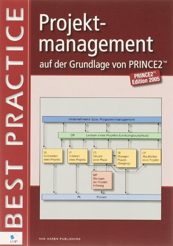 Projektmanagement auf der Grundlage von Prince2®: Edition 2005 (Best practice)