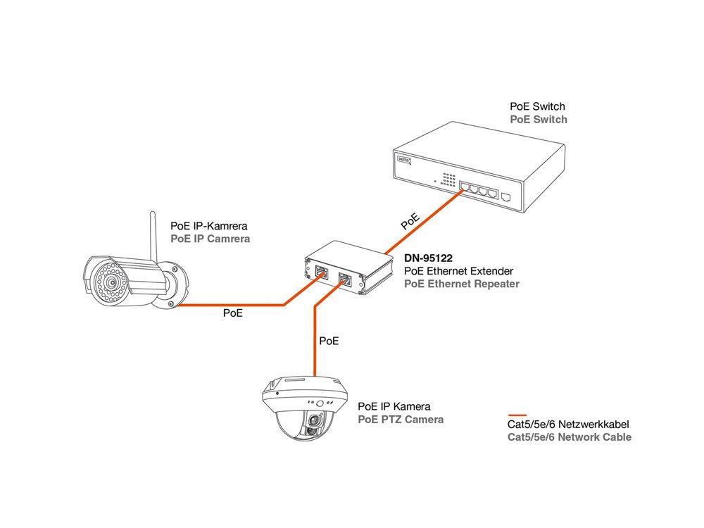 tolle ip kamera poe ethernet kabel diagramm galerie