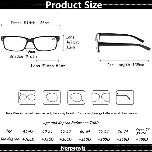 Reading Glasses 5 Pairs Quality Readers Spring Hinge Glasses