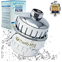 Shower Filter by PurifyH20-Patented Design, Fits Most Shower Head with Replaceable Cartridge | Removes Contaminates so YOU can Love and Trust Your Shower Again with Healthy Skin, Hair and Nails.